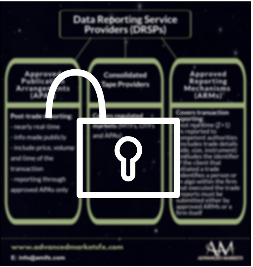 To view a list of currently authorized Data Reporting Service Providers (DRSPs) and ARMs in the UK, download our MiFID II reporting checklist.